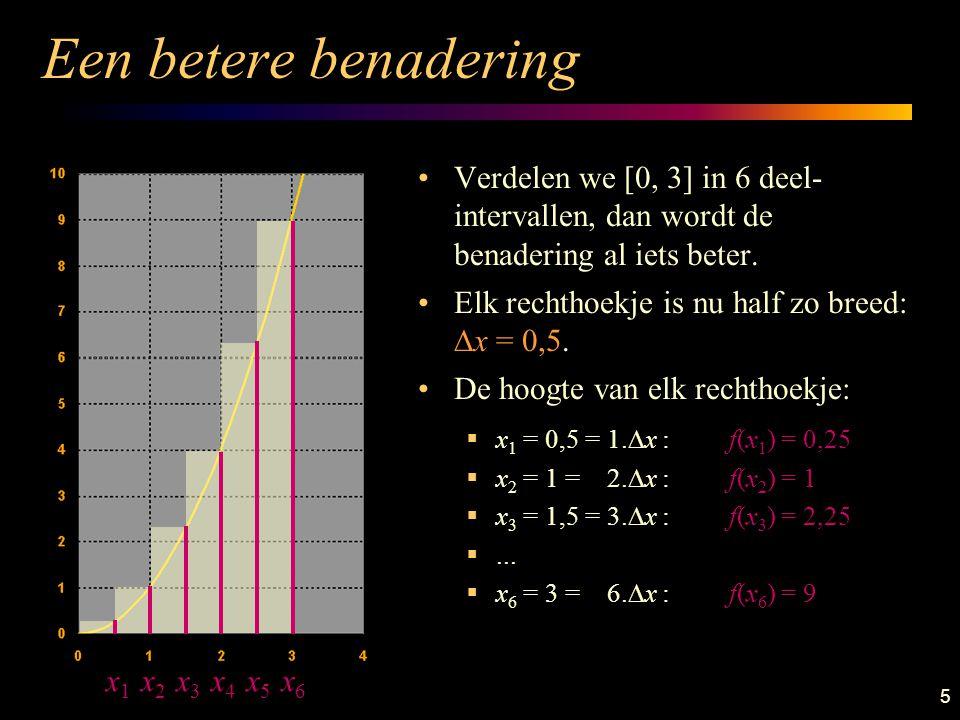 Een betere benadering Verdelen we [0, 3] in 6 deel-intervallen, dan wordt de benadering al iets beter.